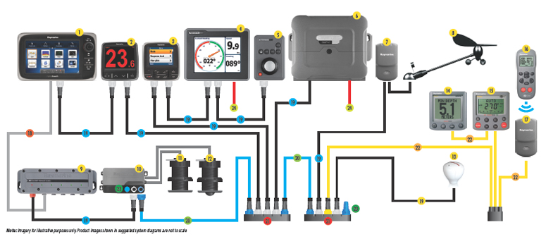 SeaTalk ng Networking Diagram | Raymarine